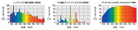 20090623-graph-iwasaki