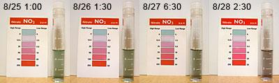 ライブロチェック・リハーサルの4日間の硝酸推移