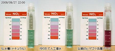 硝酸濃度の事前チェック