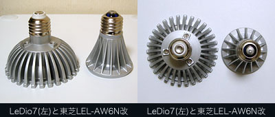 LeDio7とのサイズ比較