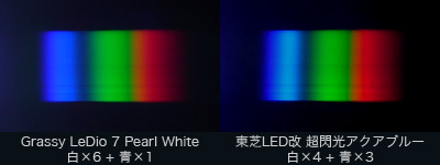 LeDio7と東芝LED改のスペクトル分布