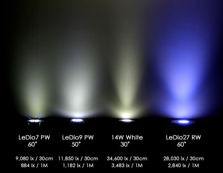 LeDio27と他のLEDランプとの比較