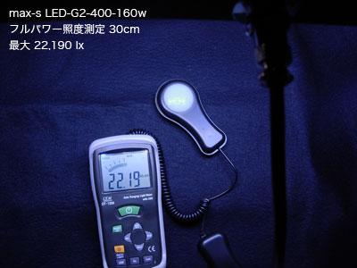 max-s G2 米Cree XP-G搭載モデル 160W 最大照度