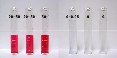 バイオペレット実験6日目の水質