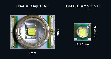 Cree XR-EとXP-Eのエミッタサイズ