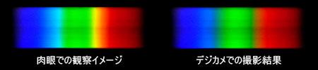 肉眼で見た分光スペクトルと撮影したスペクトルの違い