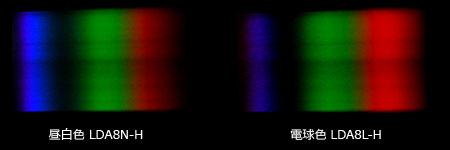 オーム社アクリチ分光スペクトル確認