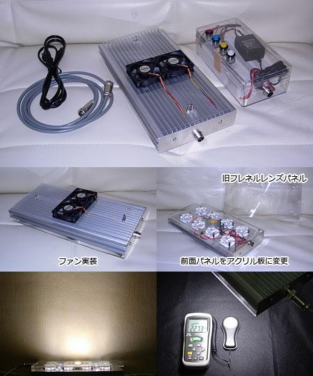 太陽光スペクトルLEDシステム照明デモ機の詳細