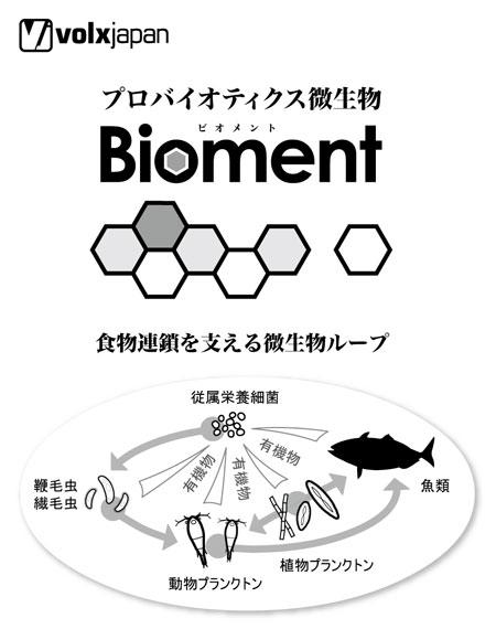 ビオメント・微生物ループ