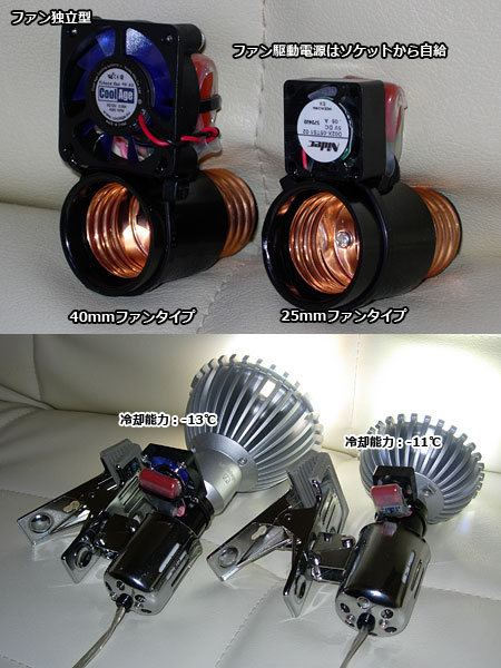 LEDクーラー「冷え性」2タイプ