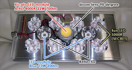 太陽光LEDシステム照明デモ機のスペック大公開!