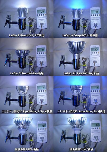 各社LEDランプの消費電力