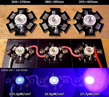 各種UV LEDテスト