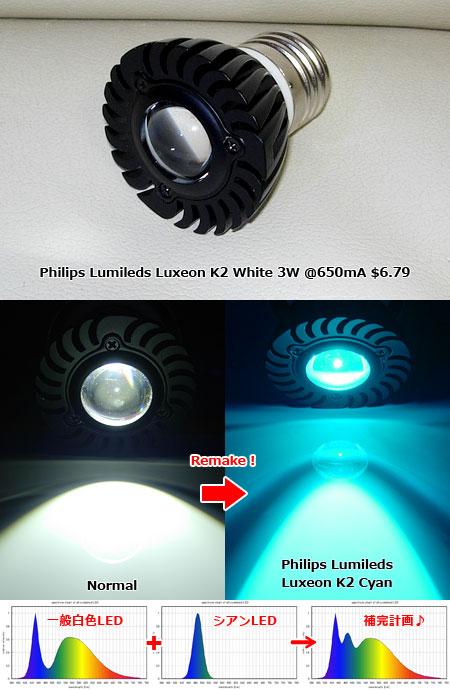 Luxeon K2 3Wバルブ
