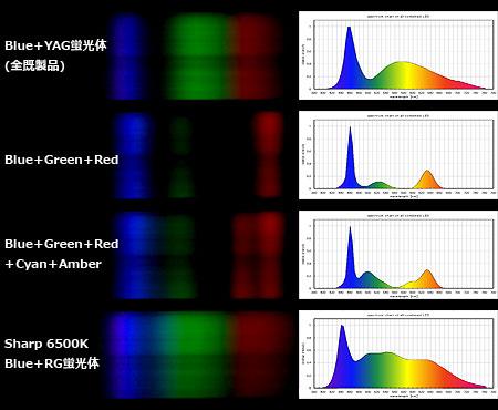 スペクトル結果
