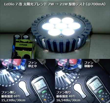 LeDio 7改・太陽光ブレンドと冷却ファンによる高出力化テストの結果