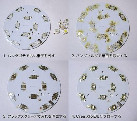 LED素子の換装手順