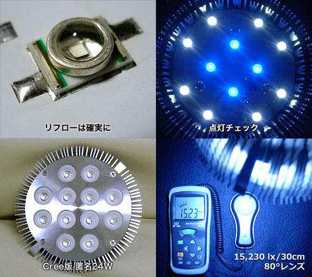 LED換装後のスペック