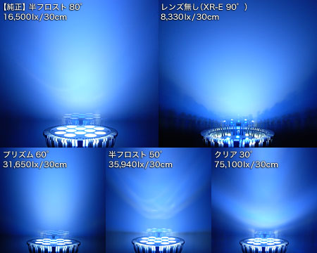 Cree XR-E CoolWhite×8+Blue×4仕様