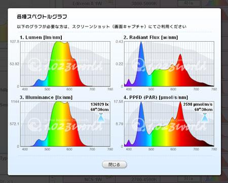 LEDスペクトラの画面キャプチャ