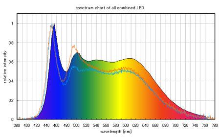 計算上のスペクトルと実測スペクトルの比較
