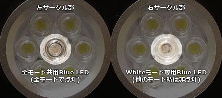 全モード共用 Blue LED