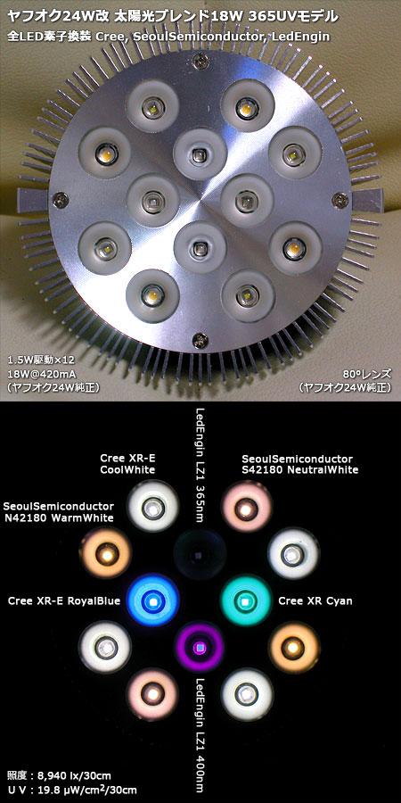 太陽光ブレンド18W 365UV 外観とLED素子配列