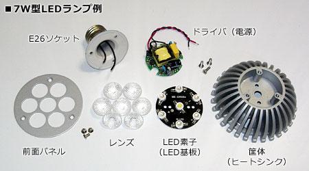 LEDランプ分解