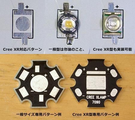 LED素子パターン例