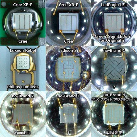 各社LEDチップ比較