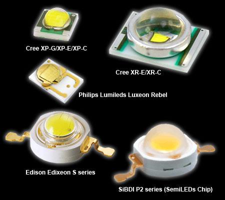 アクアLED既製品で搭載が明らかなLED素子