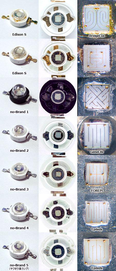 ノーブランドLED素子(汎用パッケージ型)の青系チップ