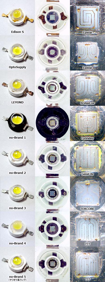 ノーブランドLED素子(汎用パッケージ型)の白系チップ