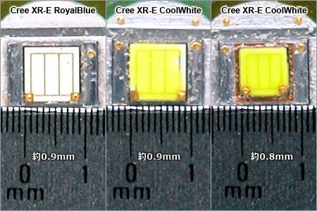 Cree社LEDチップのサイズ