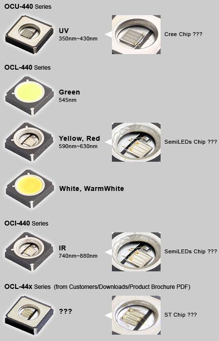 OSA Opto LED