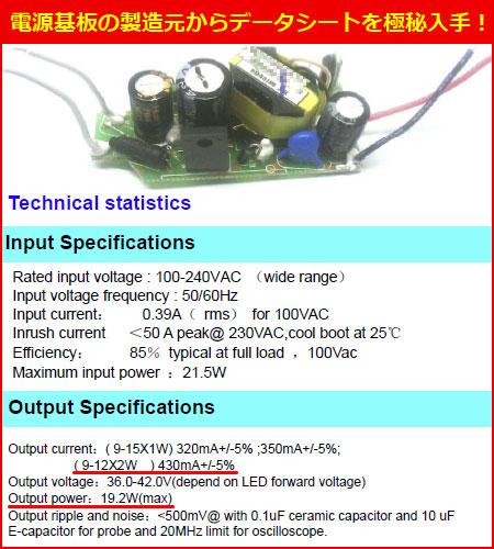 ギガレックスが採用している電源のデータシートをチェック