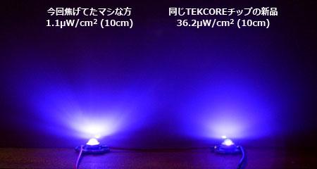 焦げたUV素子の配光