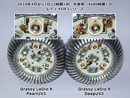 LeDio 9のUV素子の状態