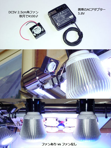 小型ファンでLEDランプを冷やす実験
