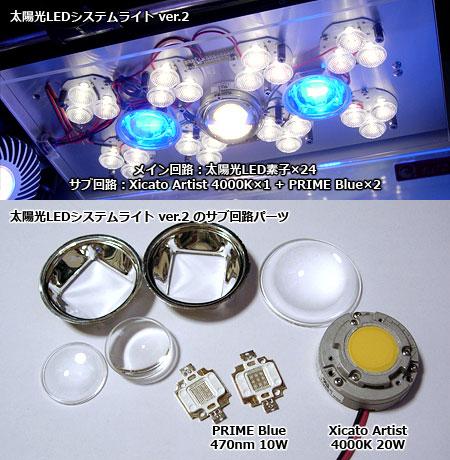 太陽光LEDシステムライト ver.2