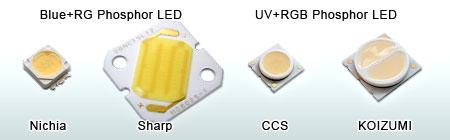 高演色LED素子、超高演色LED素子