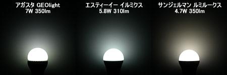 GEOlightと近い光束のLED電球との比較
