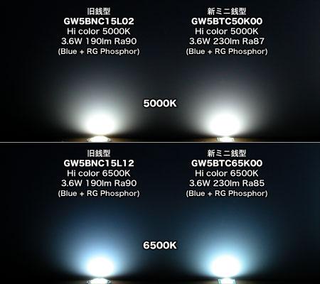 シャープ銭型、新旧ビーム光色比較