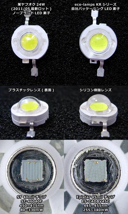 eco-lamps の白色LED素子とノーブランドの比較