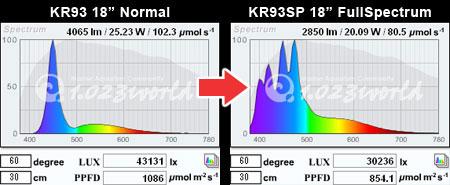 KR93ノーマルとKR93SPフルスペクトルエディションのスペクトル比較
