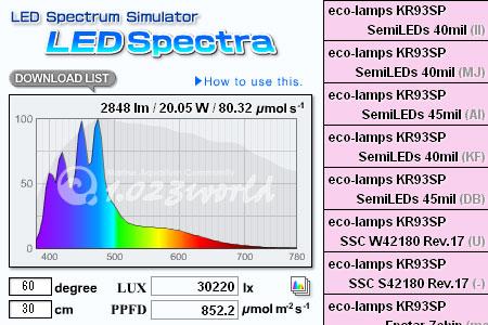LEDスペクトラ2.3
