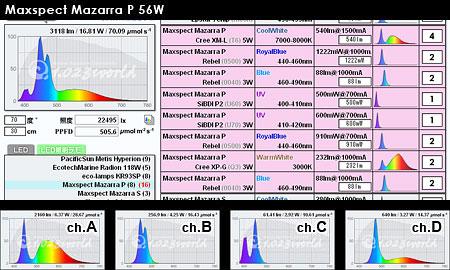 Maxspect Mazarra Pのスペクトル