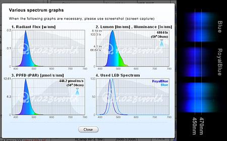 エリジオン・スリム45W DeepBlue スペクトル
