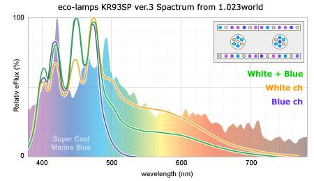 KR93SPの設計スペクトル