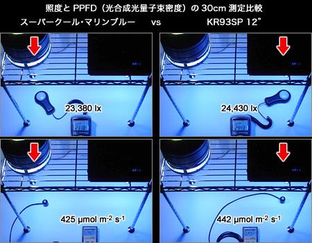 SC vs KR93SP 照度・PPFD比較